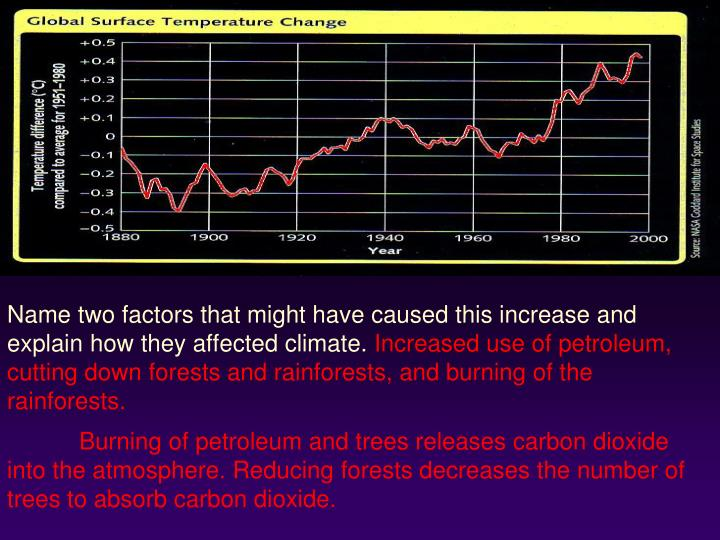 Name two factors that might have caused this increase and explain how they affected climate.