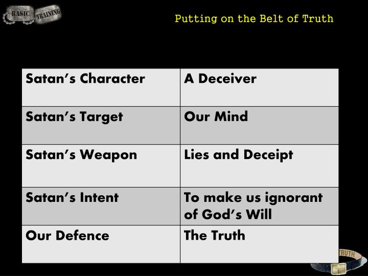Putting on the belt of truth1