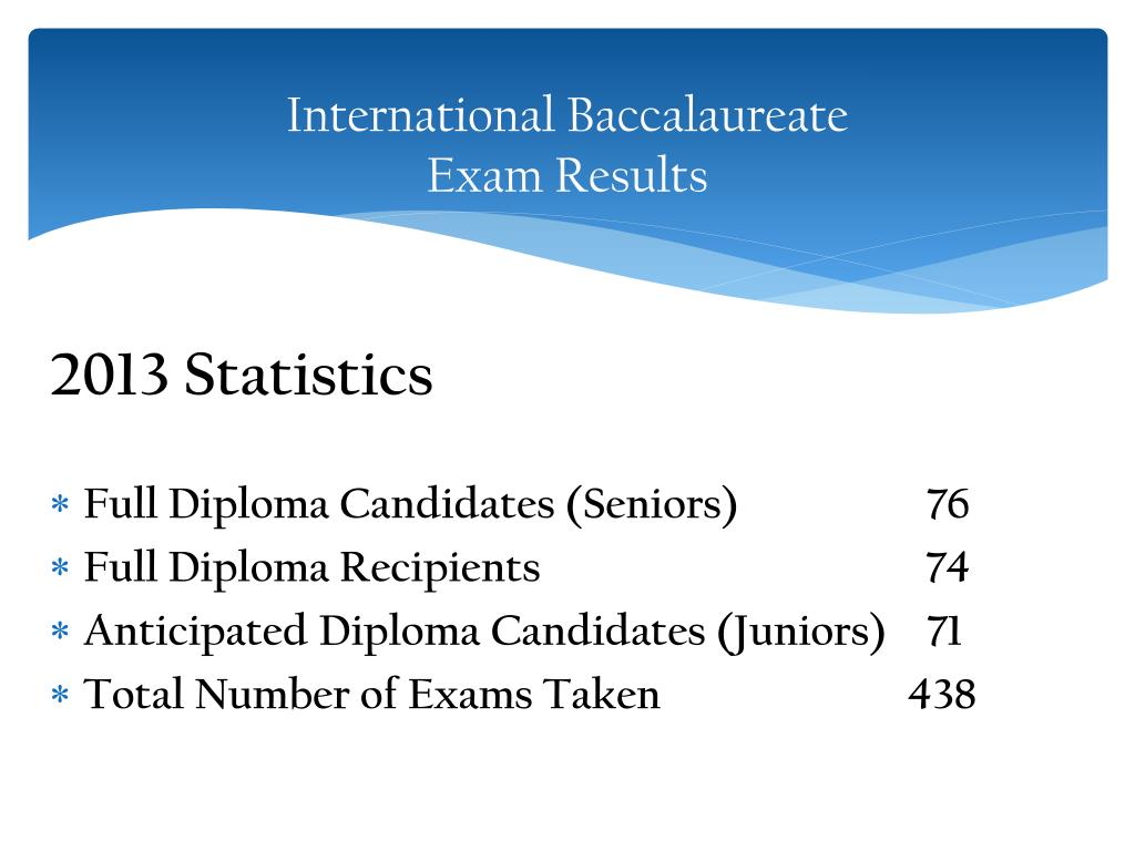 international baccalaureate exam results n.
