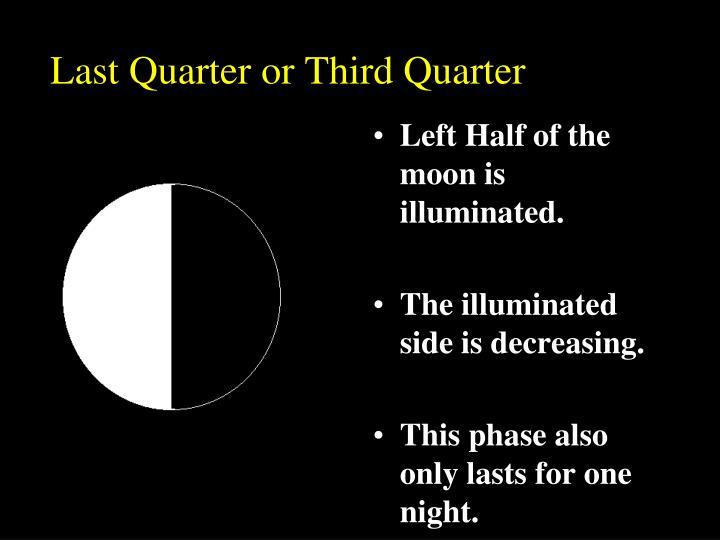 Last Quarter or Third Quarter