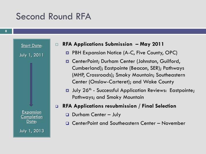 Second Round RFA