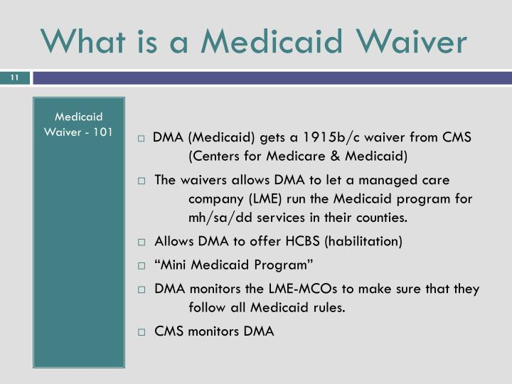What is a Medicaid Waiver