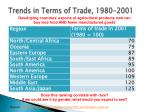 trends in terms of trade 1980 2001