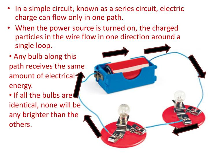 In a simple circuit, known as a series circuit, electric charge can flow only in one path.