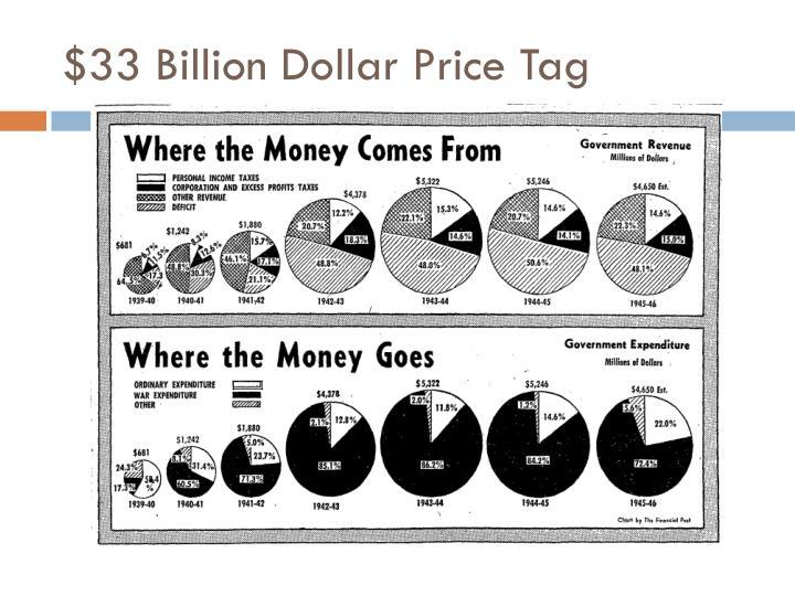 $33 Billion Dollar Price Tag