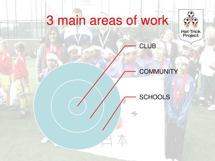 3 main areas of work