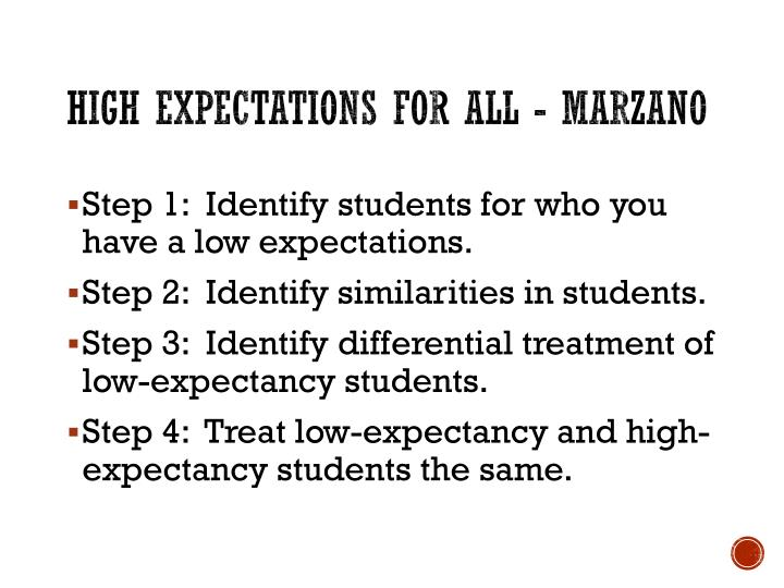 High Expectations for All -