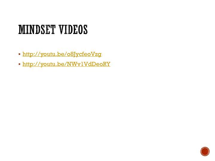 Mindset Videos