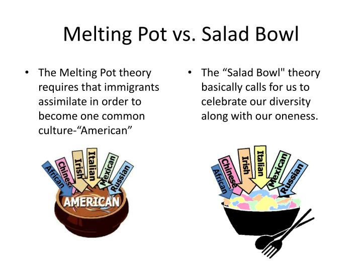 what was the melting pot theory