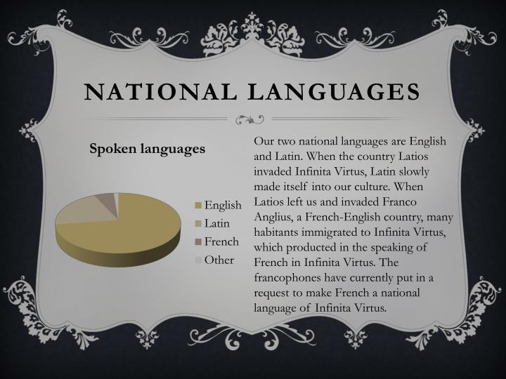 National languages