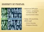 diversity of peoples