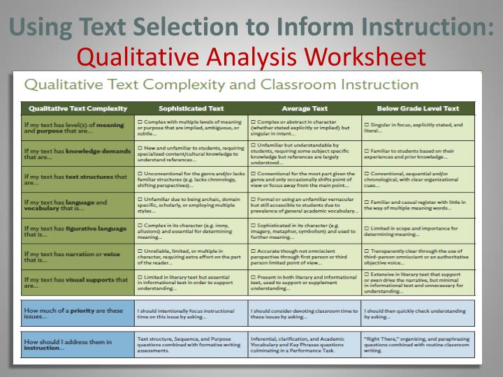 Using Text Selection to Inform Instruction: