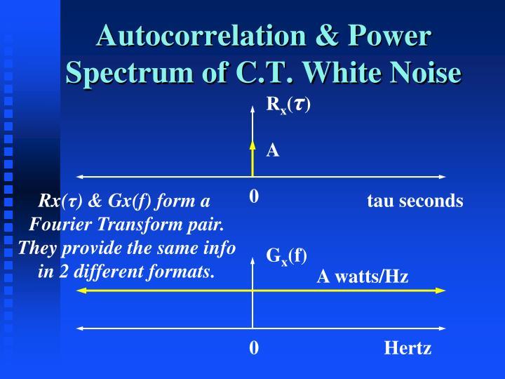 Autocorrelation & Power Spectrum of C.T. White Noise