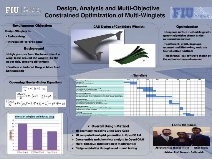 design analysis and multi objective constrained optimization of multi winglets n.