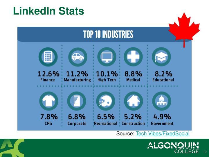 LinkedIn Stats
