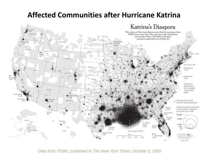 Affected Communities after Hurricane Katrina