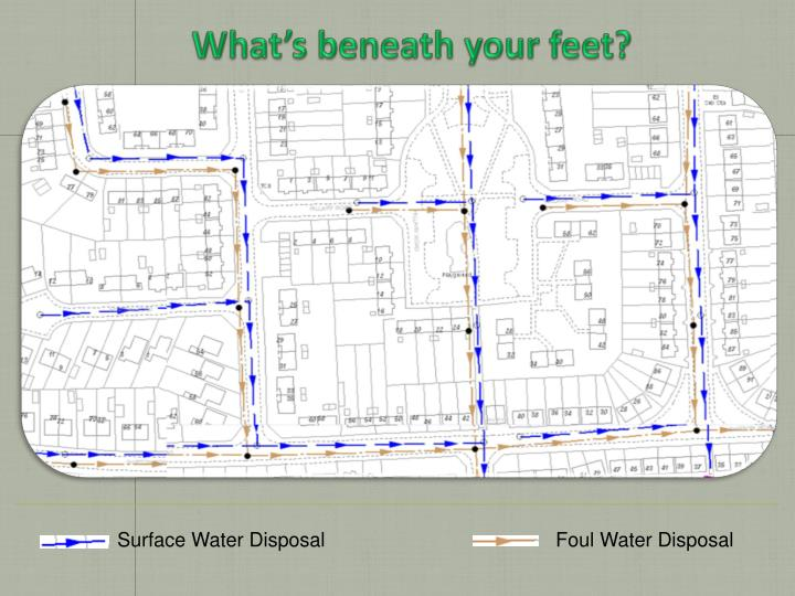 What's beneath your feet?