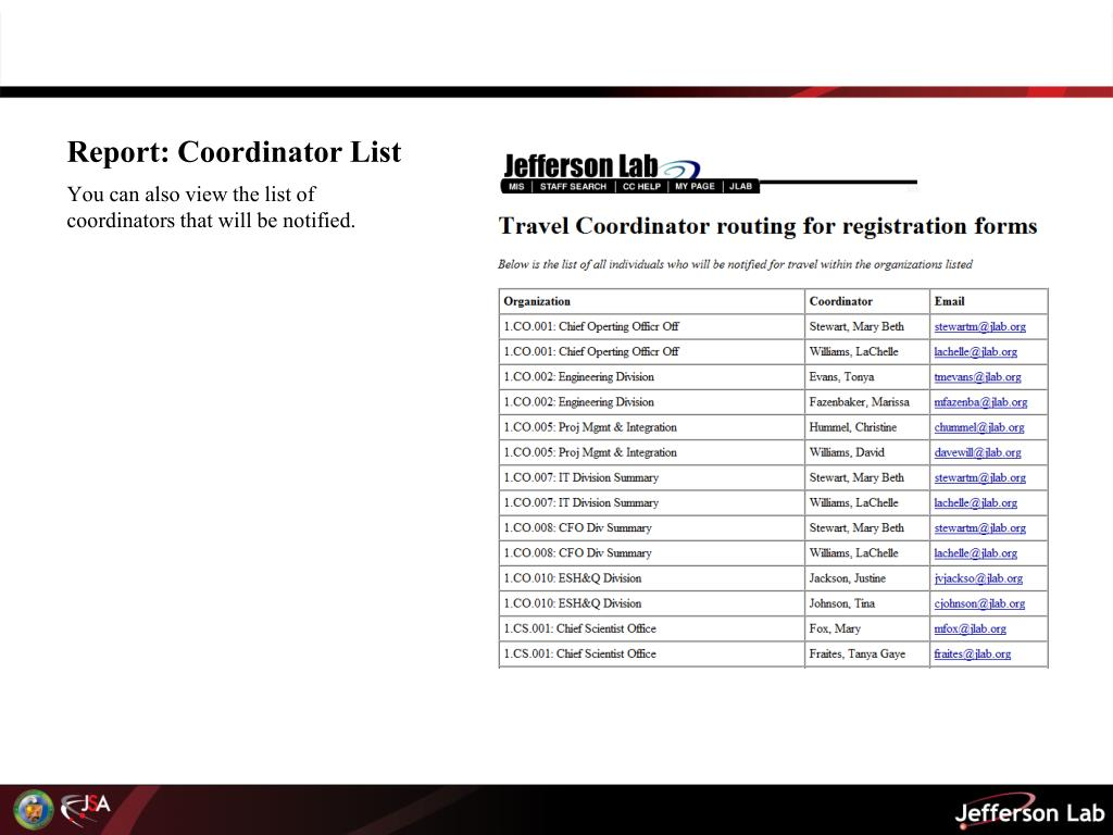 Sample Cover Letter Business Development Manager