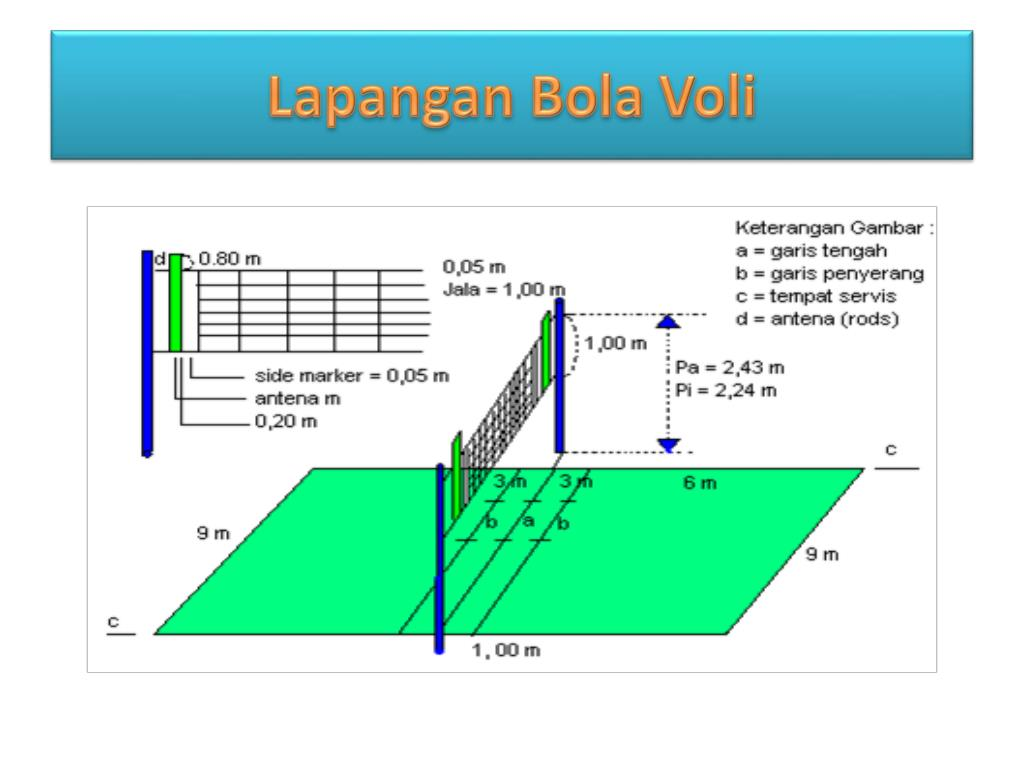 Ppt Sejarah Bola Voli Powerpoint Presentation Free Download Id 2459962