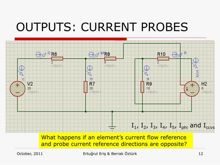 OUTPUTS: CURRENT PROBES