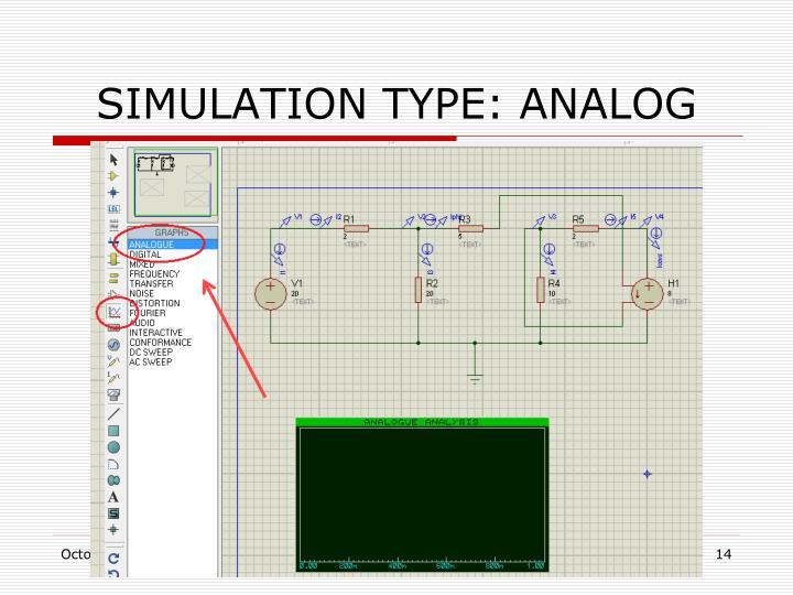 SIMULATION TYPE: ANALOG