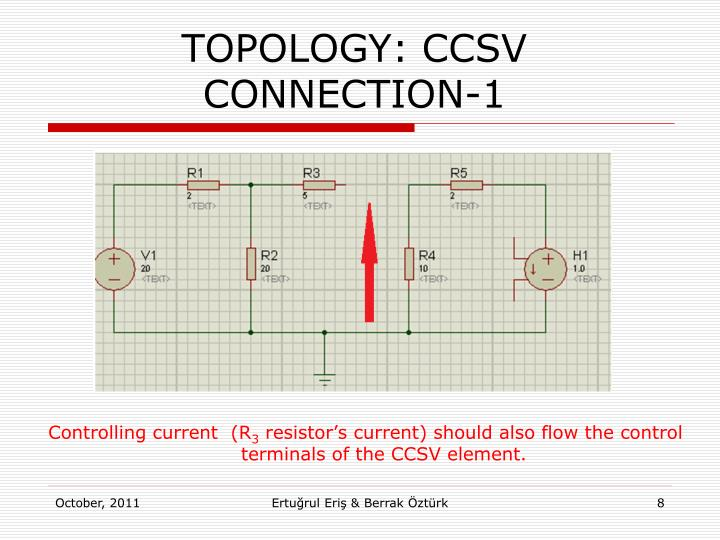 TOPOLOGY: CCSV CONNECTION-1