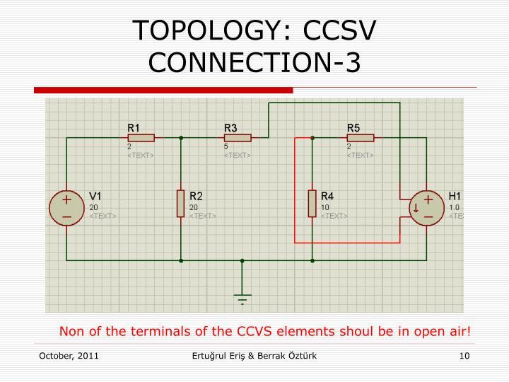 TOPOLOGY: CCSV