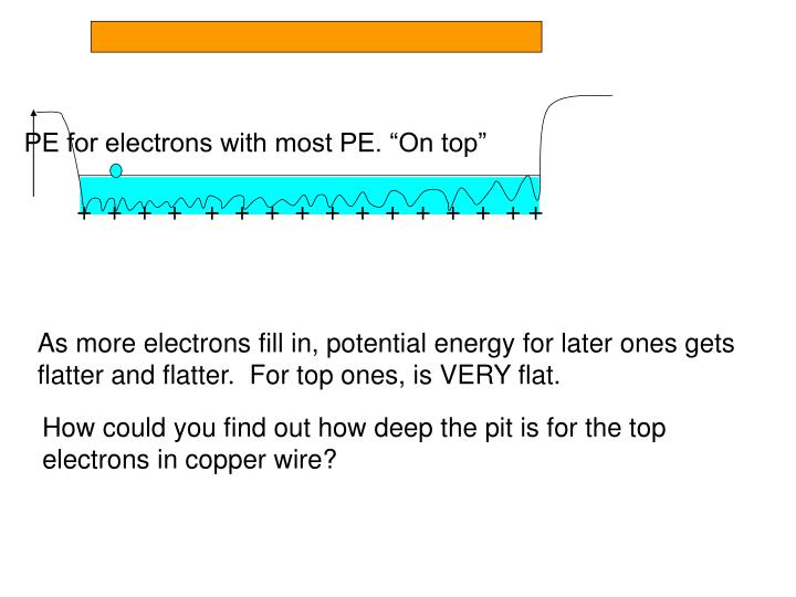 "PE for electrons with most PE. ""On top"""