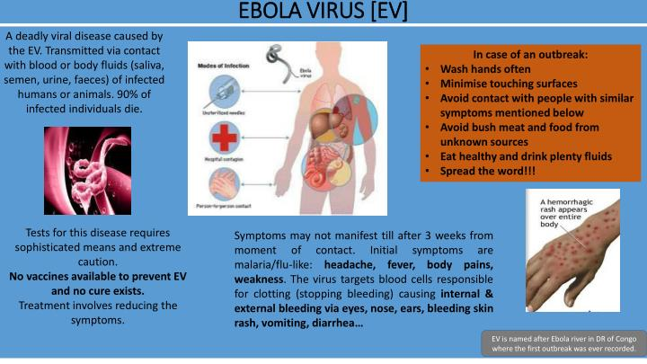 an overview of the ebola virus cause effects prevention and treatment Natural treatment and prevention tips for all that ebola treatment involves is providing relief to ebola symptoms ebola is usually caused by a virus.