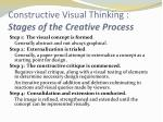 constructive visual thinking stages of the creative process