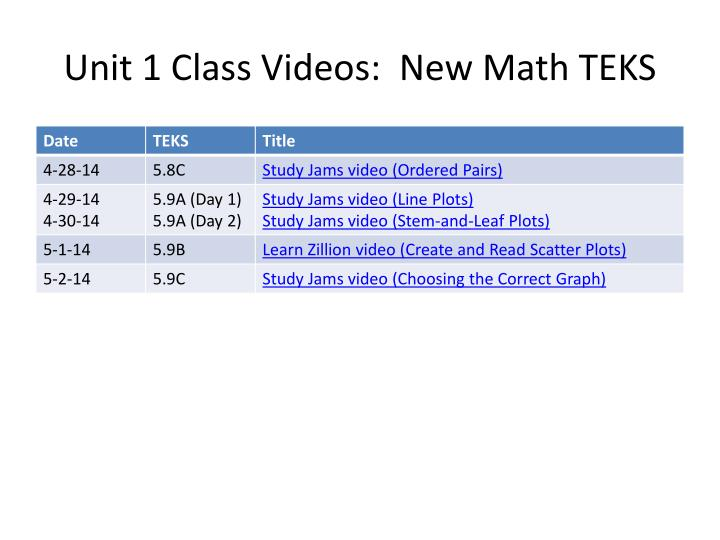 Unit 1 class videos new math teks