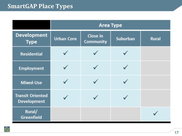 SmartGAP Place Types