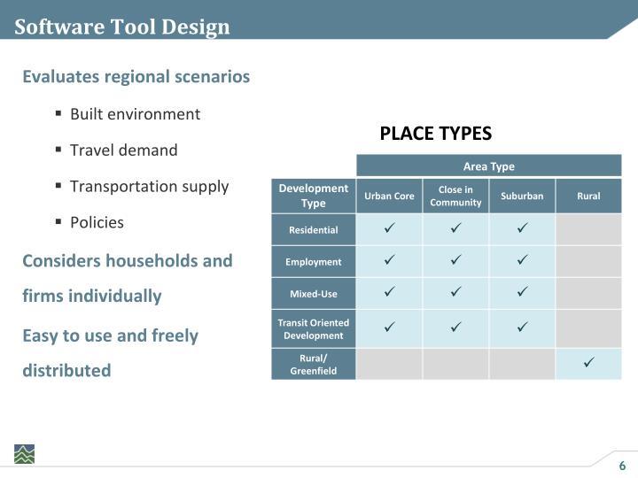 Software Tool Design