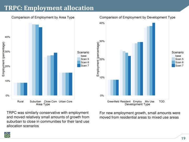 TRPC: Employment allocation