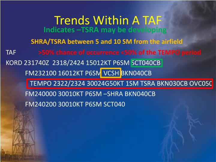 Trends Within A TAF