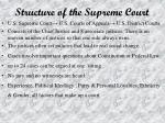 structure of the supreme court