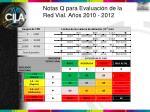 notas q para evaluaci n de la red vial a os 2010 2012