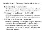 institutional features and their effects