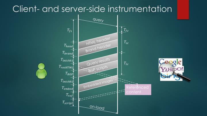 Client- and server-side instrumentation