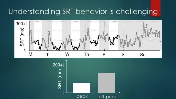 Understanding SRT behavior is challenging