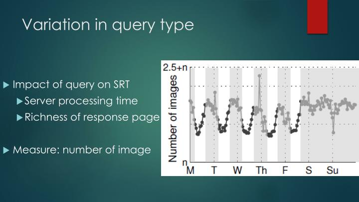Variation in query type