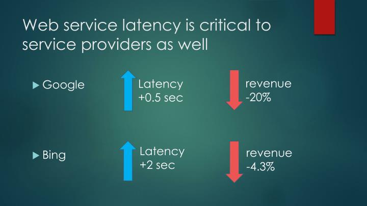 Web service latency is critical to service providers as well