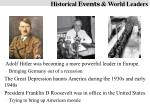 historical events world leaders