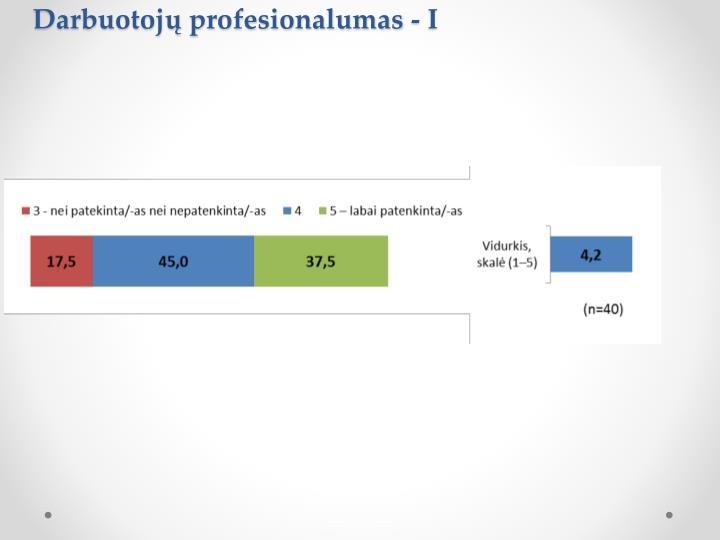 Darbuotojų profesionalumas - I