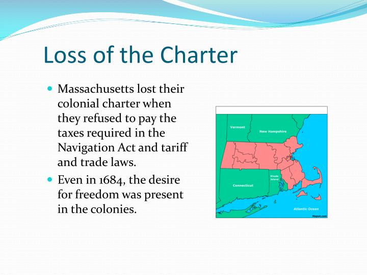 Loss of the Charter