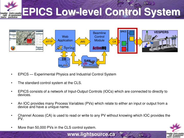 EPICS Low-level Control System