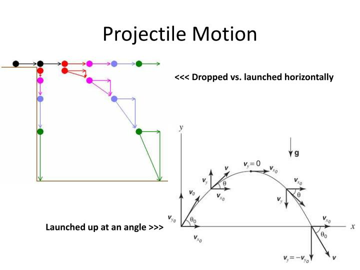 What is projectile motion? Ppt download.