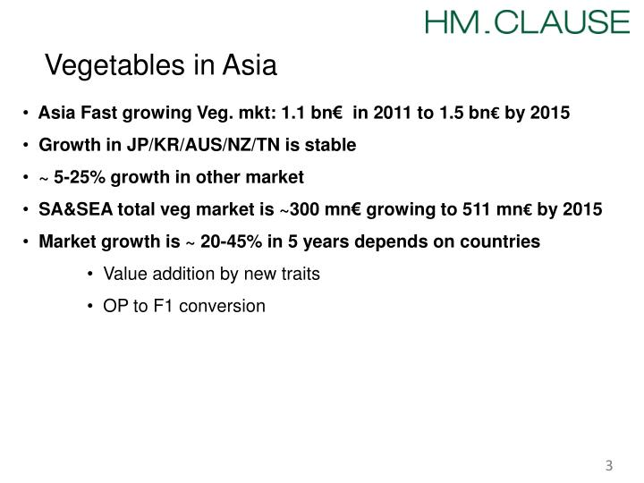Vegetables in Asia