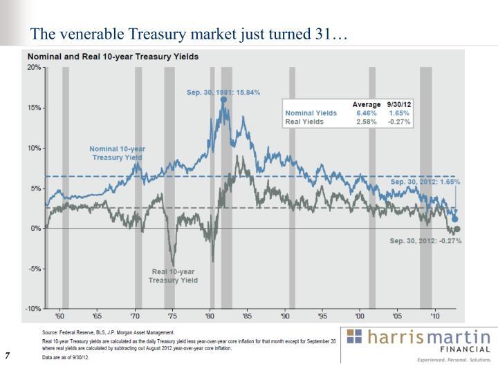 The venerable Treasury market just turned 31…