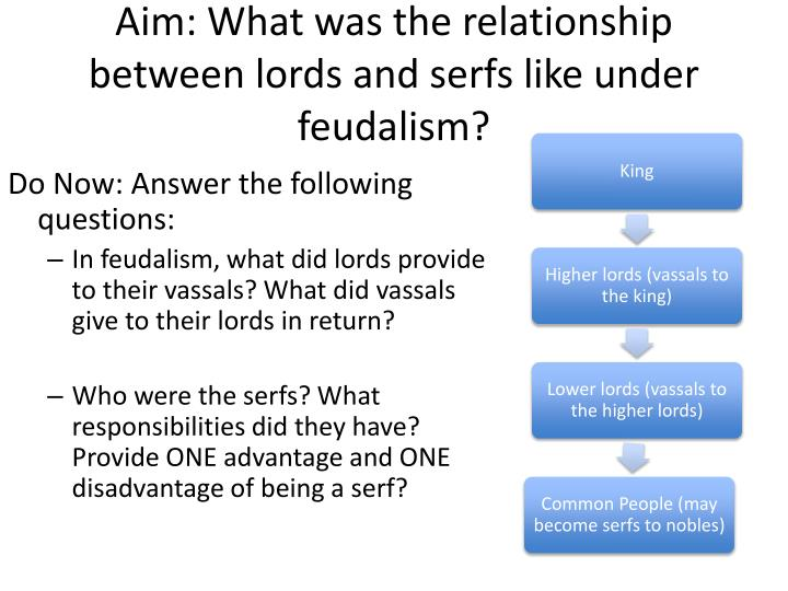 lords vassals essay Further down were the lords of even lesser importance, the second set of vassals the numbers of sets of vassals would vary and some nobles did not even give out fiefs whatever the amount of vassals, each set was always weaker then the last.